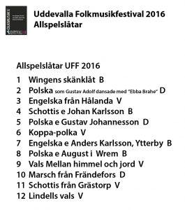 Låtlista allspel UFF Uddevalla Folkmusikfestival